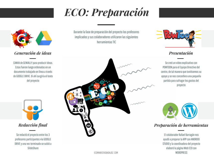 tic-eco_preparacion